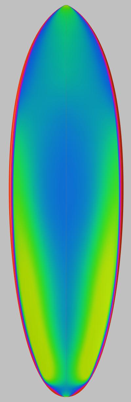 Flava bottom contours